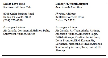 Flights to Dallas