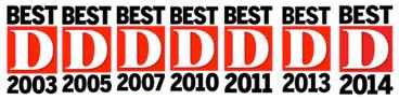 Best D Dentist 2003-2014